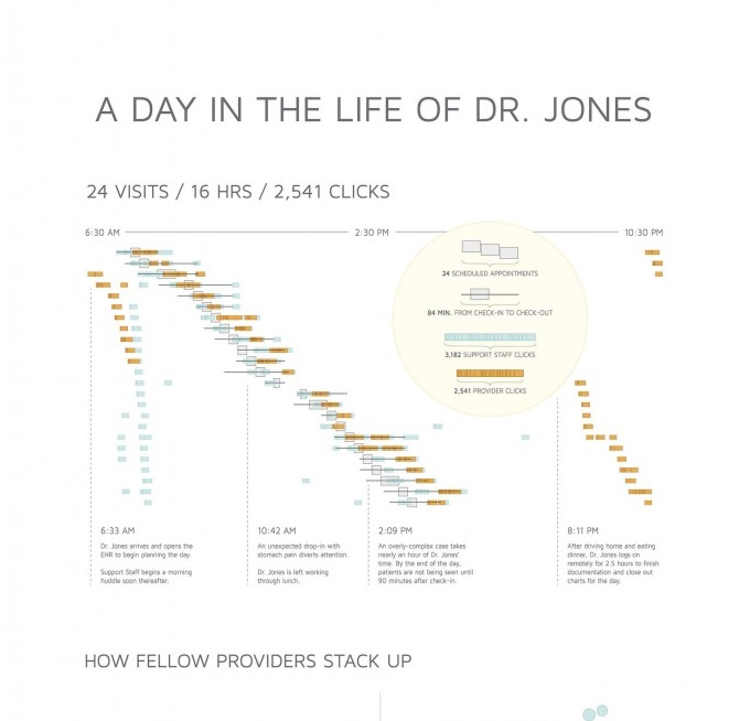 day_in_the_life_of_dr_jones-683x1024 (1)