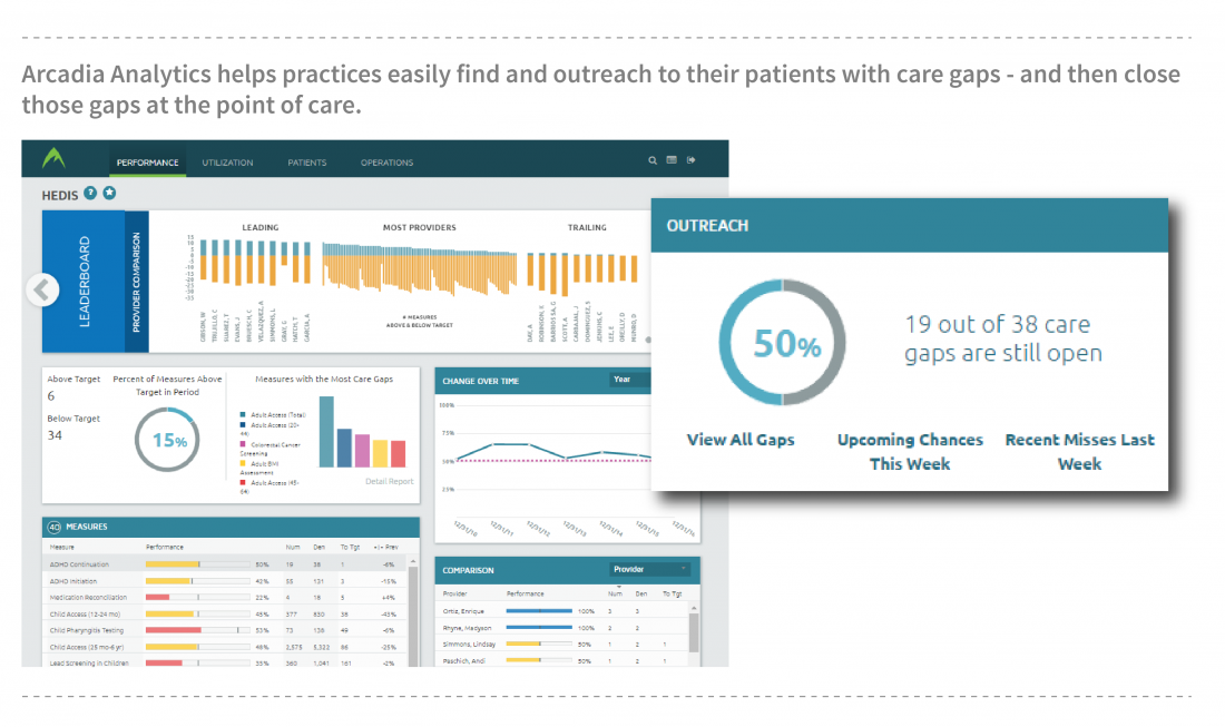 Arcadia Analytics Earns NCQA PCMH 2014 Prevalidation - arcadia.io