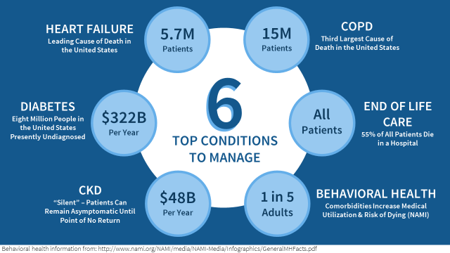disease-management-wrap-up-featured-image