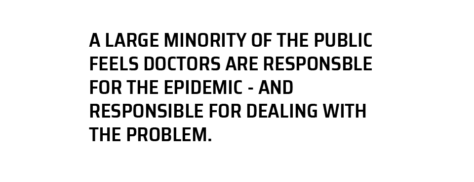 A large minority feels doctors are responsible.
